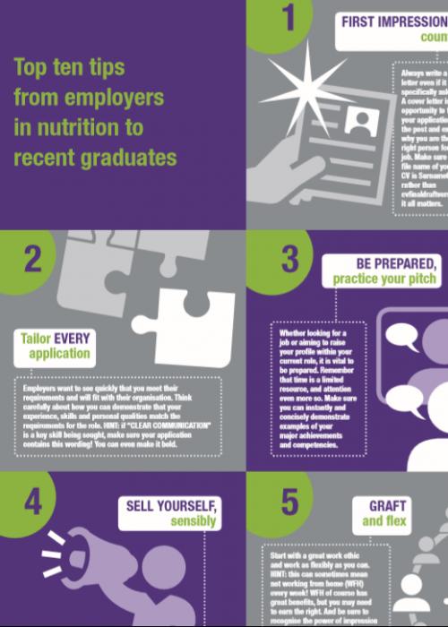 Top ten tips for recent graduates