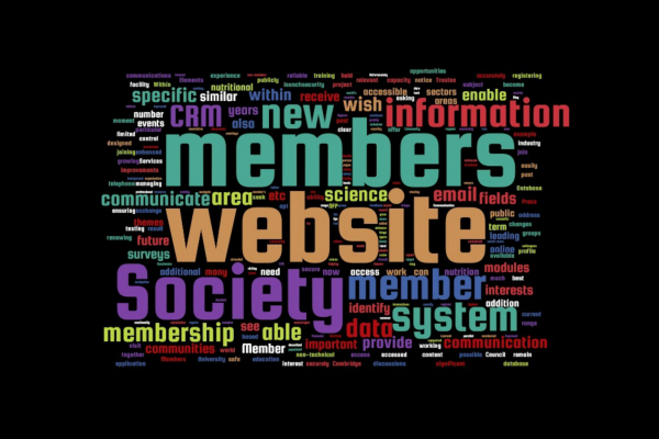 Word cloud for membership