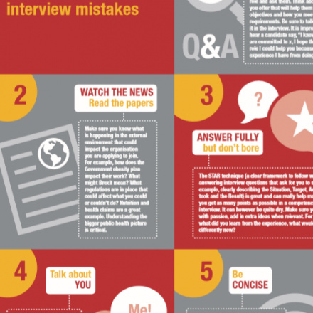 How to avoid common interview mistakes